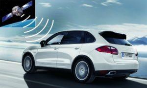 сигнализация с модулем GPS